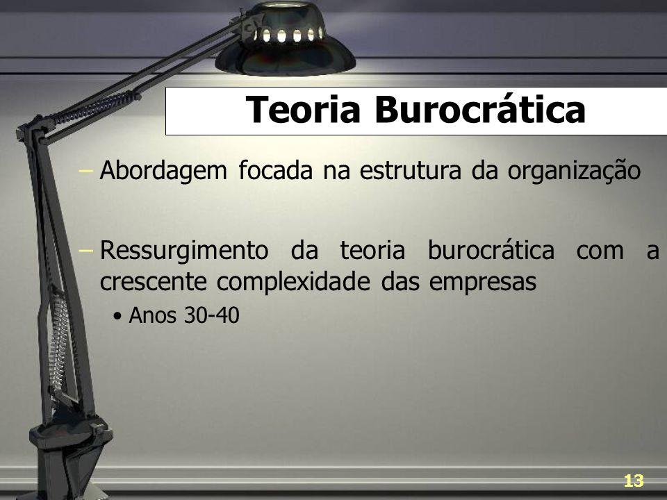 Teoria Burocrática Abordagem focada na estrutura da organização