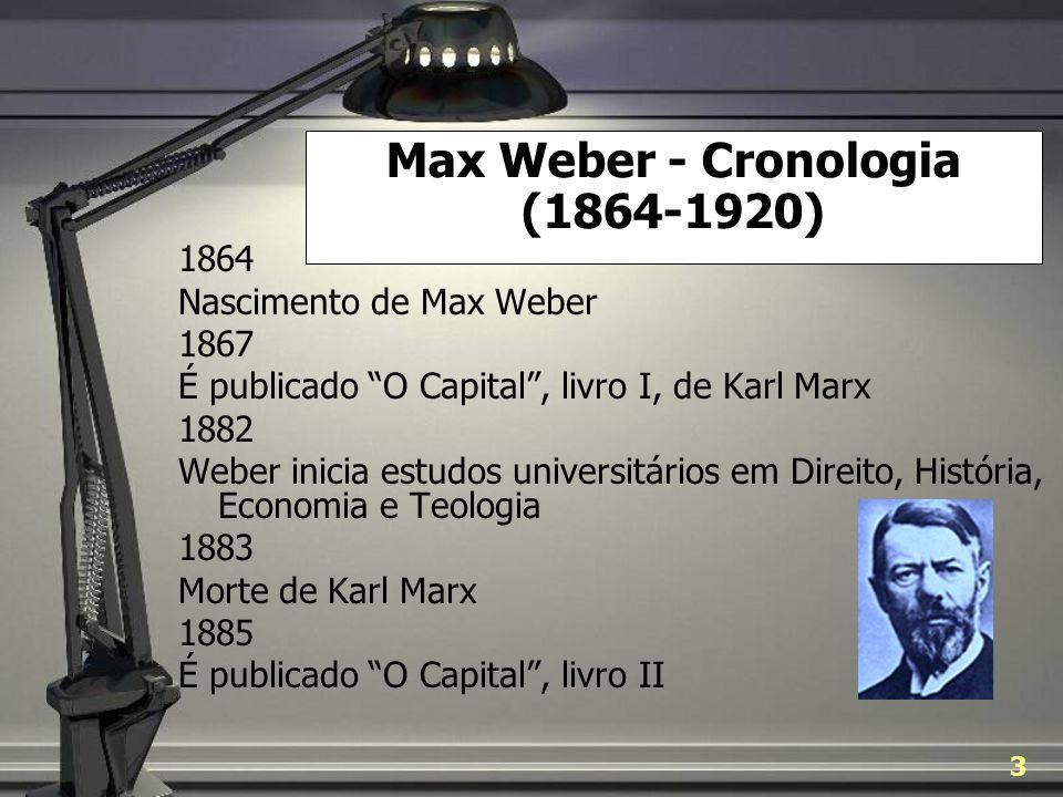 Max Weber - Cronologia (1864-1920)