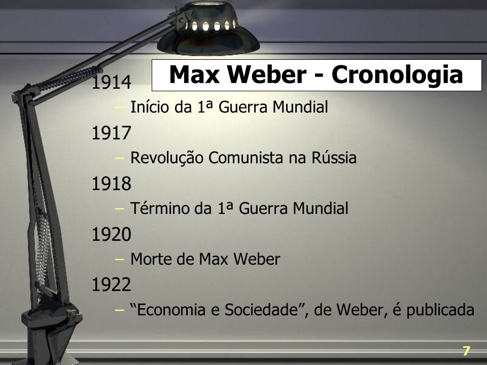 Max Weber - Cronologia 1914. Início da 1ª Guerra Mundial. 1917. Revolução Comunista na Rússia. 1918.