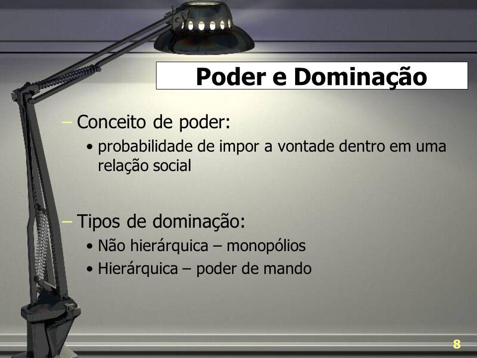 Poder e Dominação Conceito de poder: Tipos de dominação: