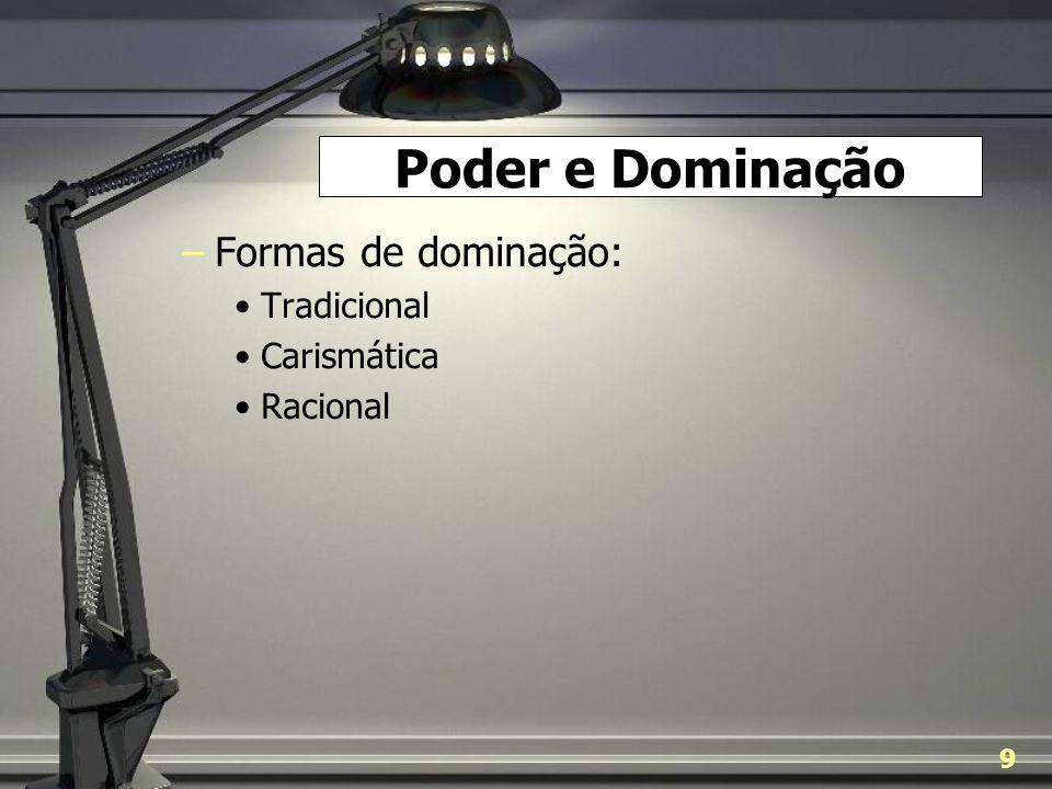 Poder e Dominação Formas de dominação: Tradicional Carismática