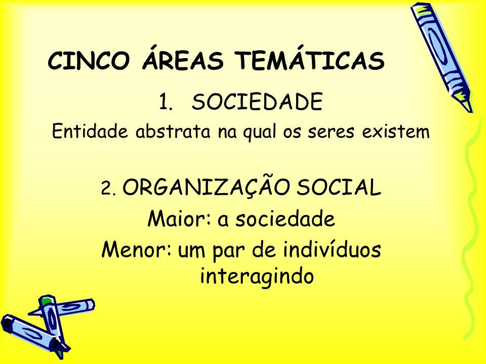 CINCO ÁREAS TEMÁTICAS SOCIEDADE Maior: a sociedade