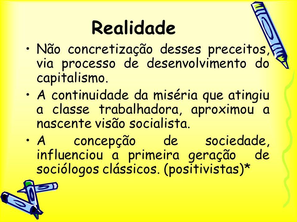 Realidade Não concretização desses preceitos, via processo de desenvolvimento do capitalismo.