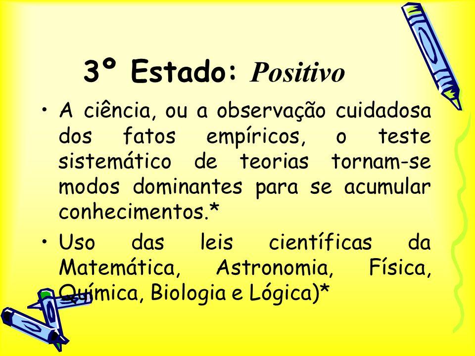 3º Estado: Positivo