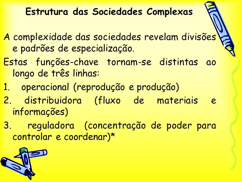 Estrutura das Sociedades Complexas
