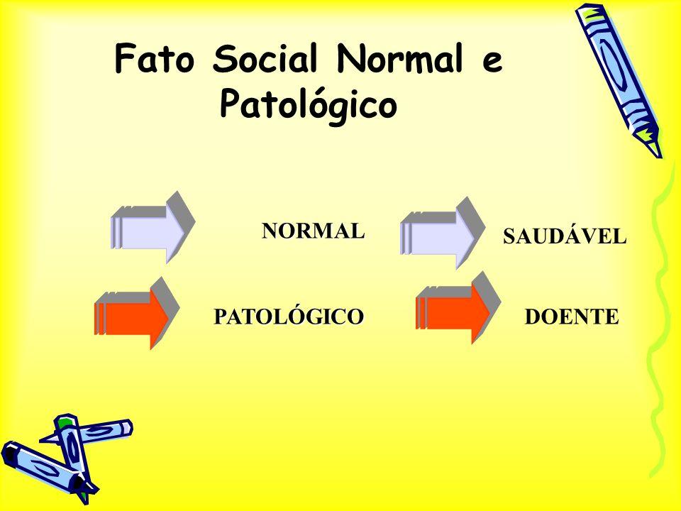Fato Social Normal e Patológico