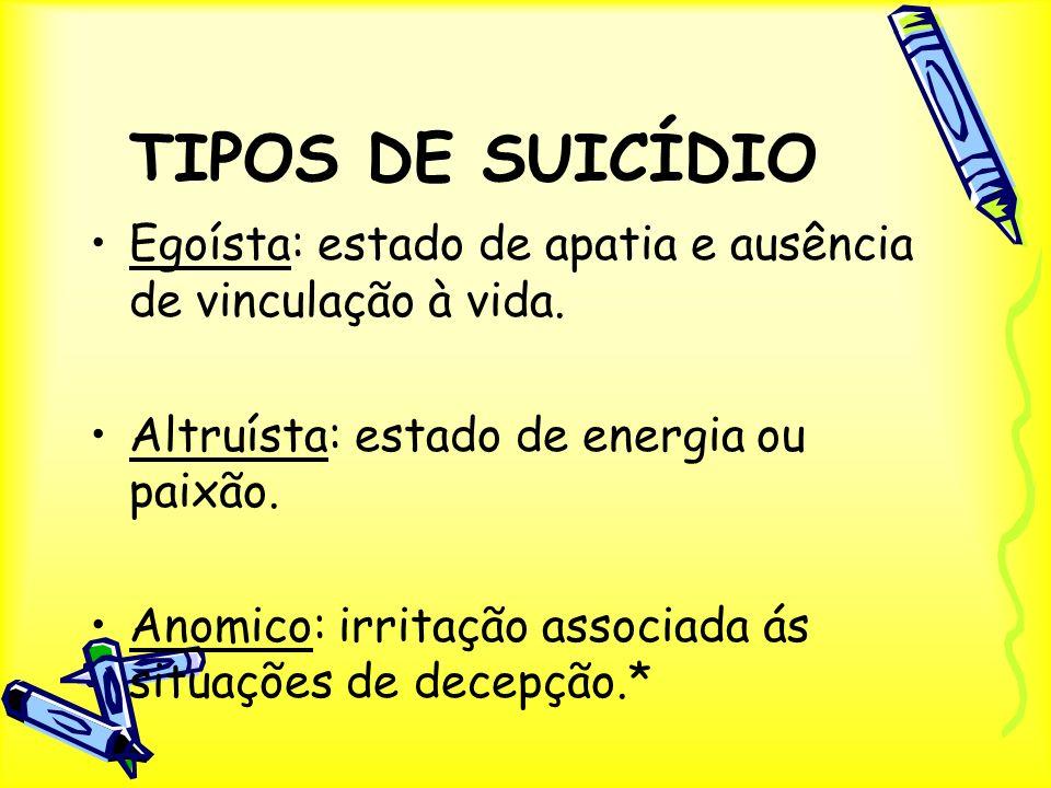 TIPOS DE SUICÍDIO Egoísta: estado de apatia e ausência de vinculação à vida. Altruísta: estado de energia ou paixão.