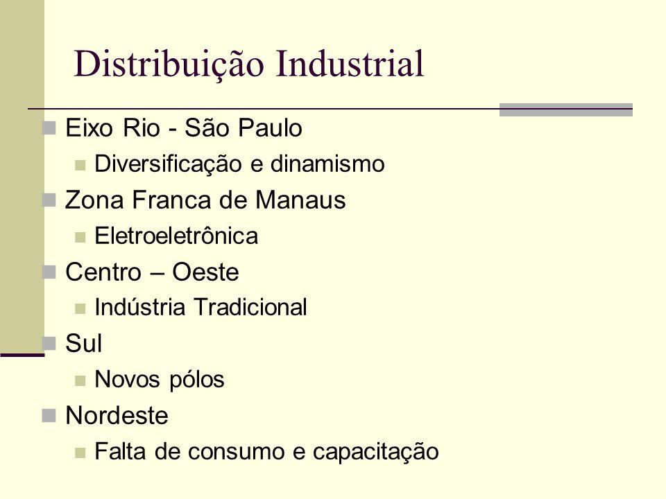Distribuição Industrial