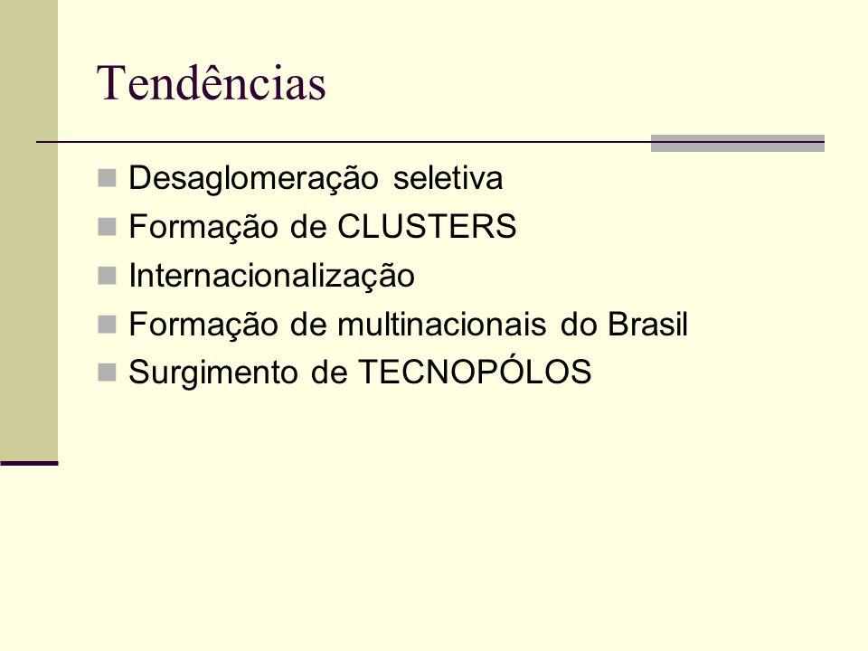 Tendências Desaglomeração seletiva Formação de CLUSTERS