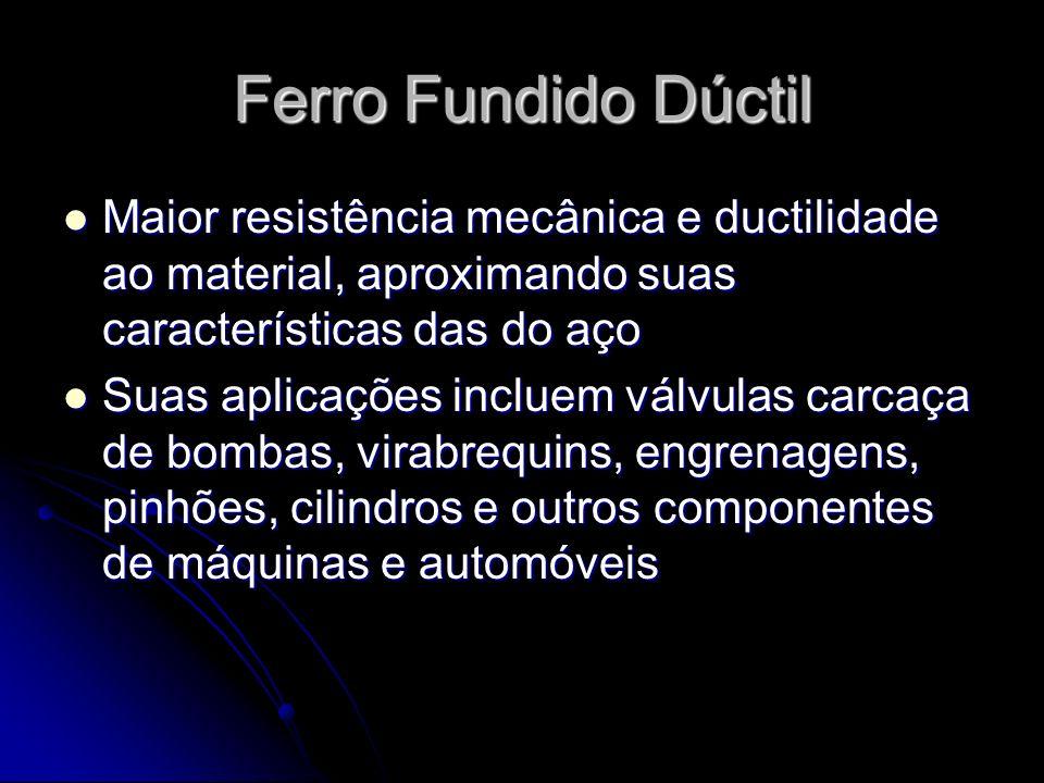 Ferro Fundido Dúctil Maior resistência mecânica e ductilidade ao material, aproximando suas características das do aço.