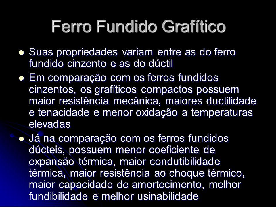 Ferro Fundido Grafítico