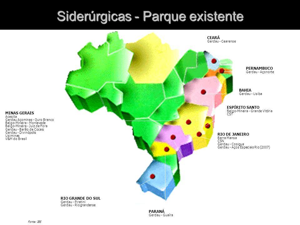 Siderúrgicas - Parque existente