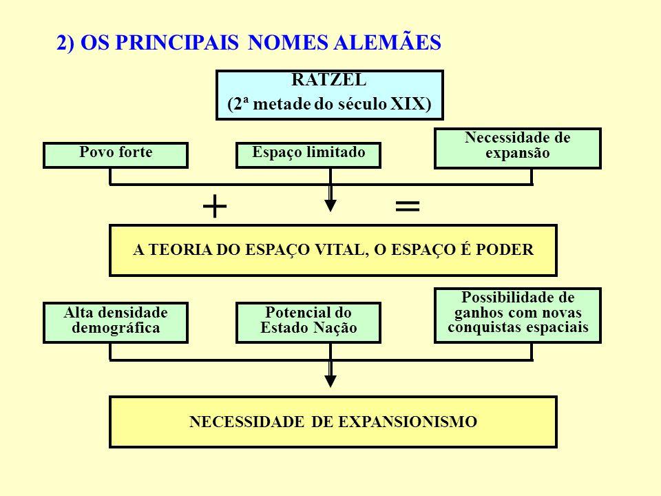 + = 2) OS PRINCIPAIS NOMES ALEMÃES RATZEL (2ª metade do século XIX)