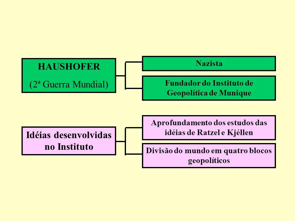 HAUSHOFER Idéias desenvolvidas no Instituto