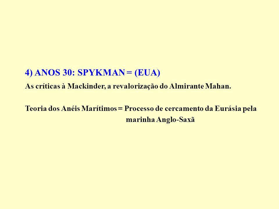 4) ANOS 30: SPYKMAN = (EUA)As críticas à Mackinder, a revalorização do Almirante Mahan.