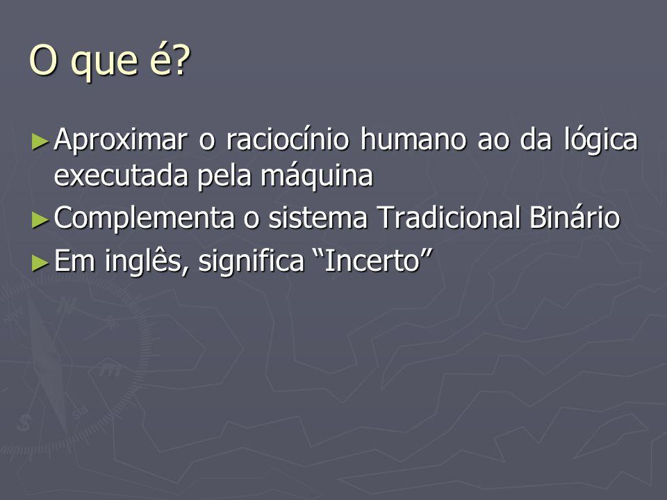 O que é Aproximar o raciocínio humano ao da lógica executada pela máquina. Complementa o sistema Tradicional Binário.