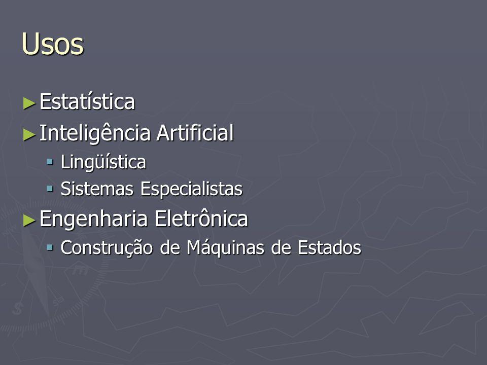 Usos Estatística Inteligência Artificial Engenharia Eletrônica