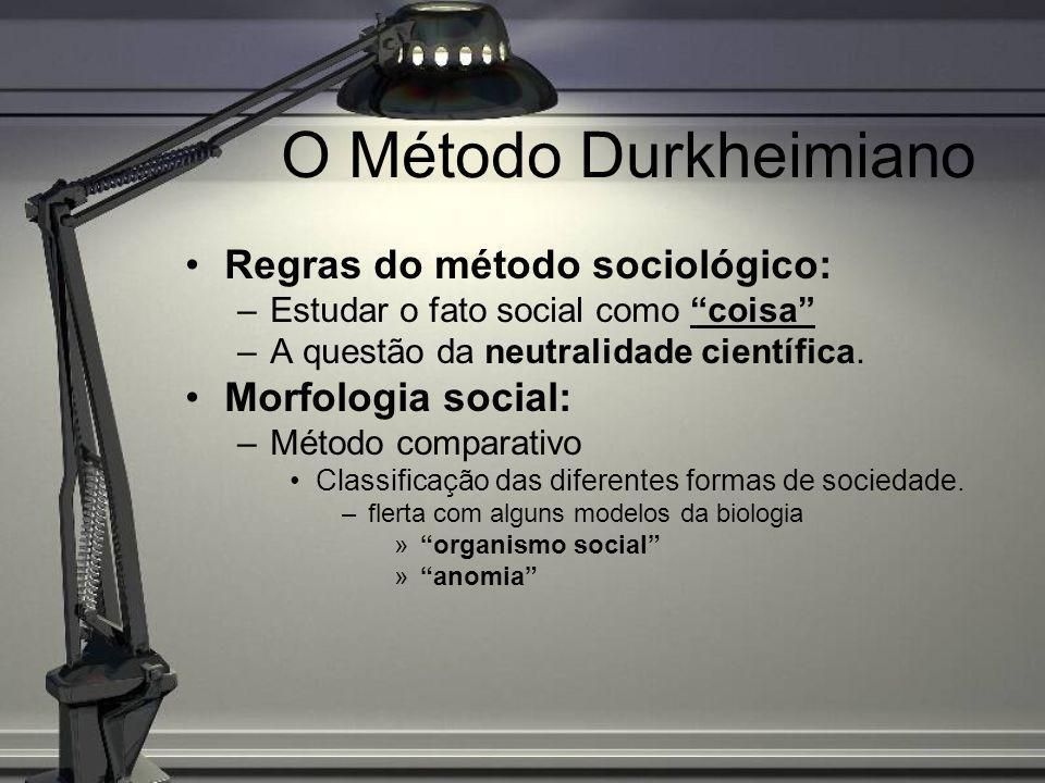 O Método Durkheimiano Regras do método sociológico: Morfologia social: