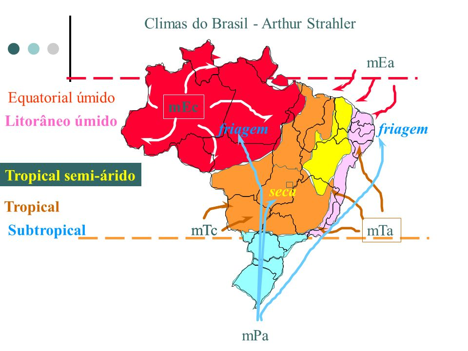 Climas do Brasil - Arthur Strahler