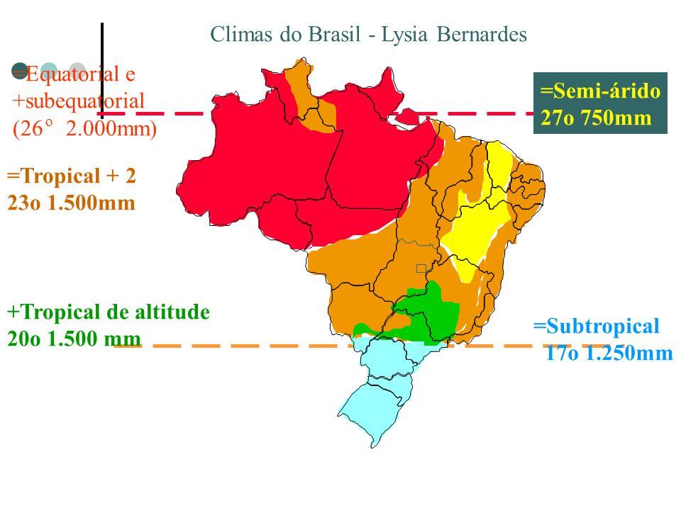 Climas do Brasil - Lysia Bernardes