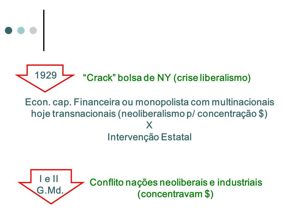 Crack bolsa de NY (crise liberalismo)