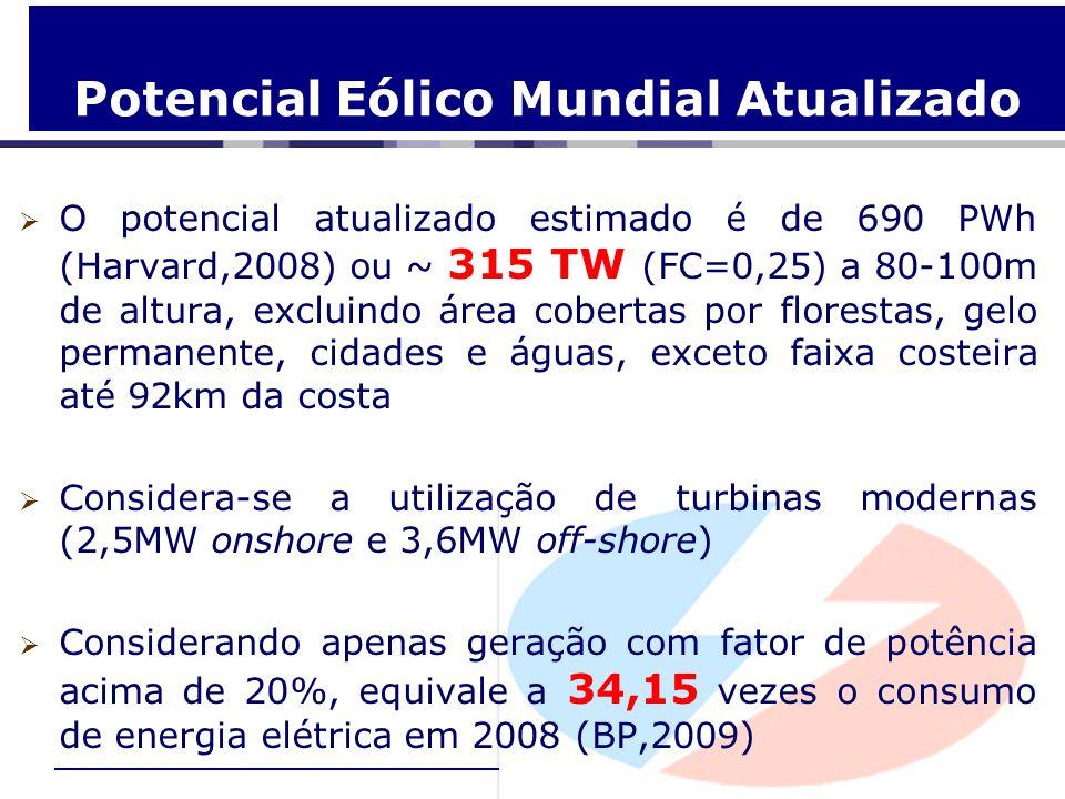Potencial Eólico Mundial Atualizado