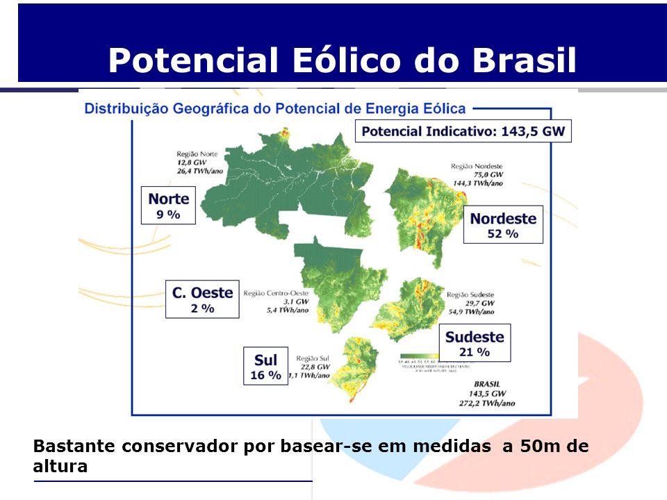 Potencial Eólico do Brasil