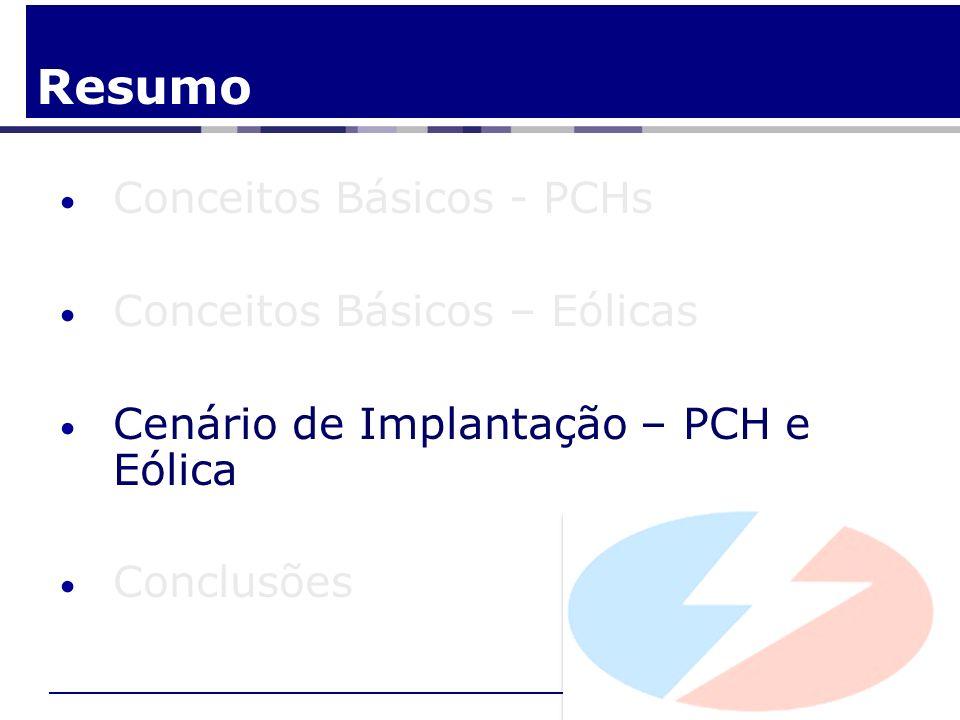 Resumo Conceitos Básicos - PCHs Conceitos Básicos – Eólicas