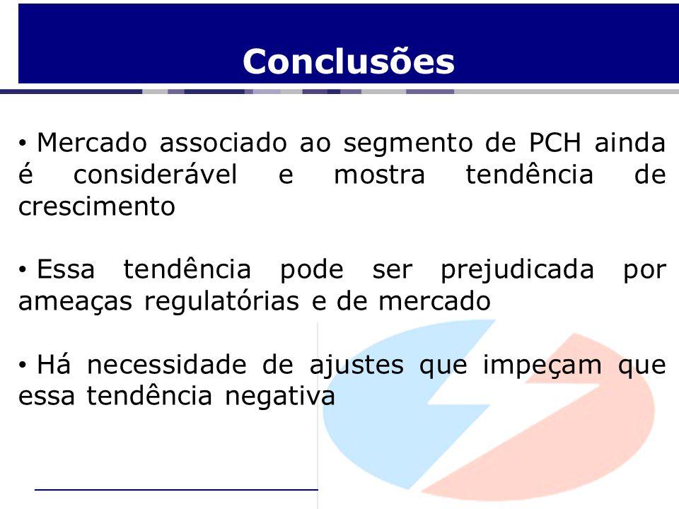 Conclusões Mercado associado ao segmento de PCH ainda é considerável e mostra tendência de crescimento.