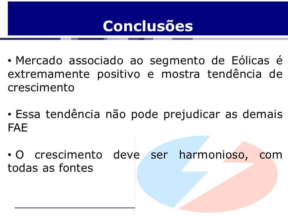 ConclusõesMercado associado ao segmento de Eólicas é extremamente positivo e mostra tendência de crescimento.