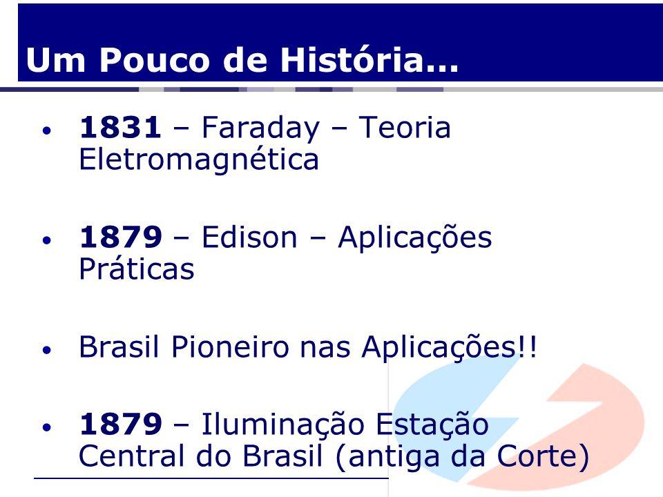 Um Pouco de História... 1831 – Faraday – Teoria Eletromagnética
