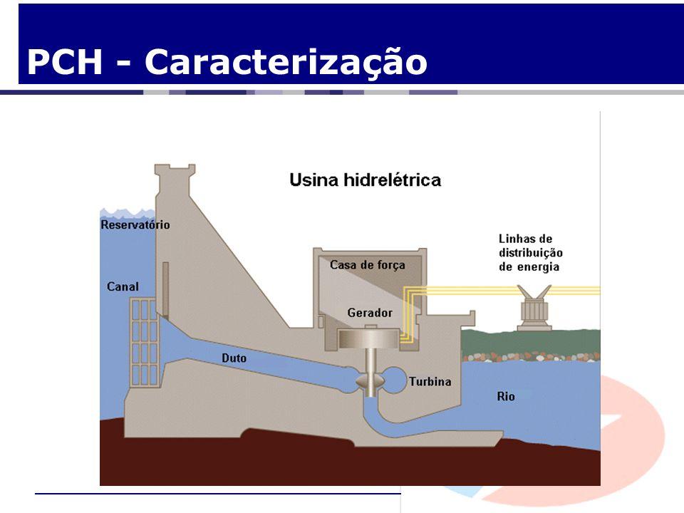 PCH - Caracterização