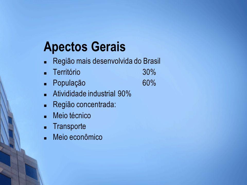 Apectos Gerais Região mais desenvolvida do Brasil Território 30%