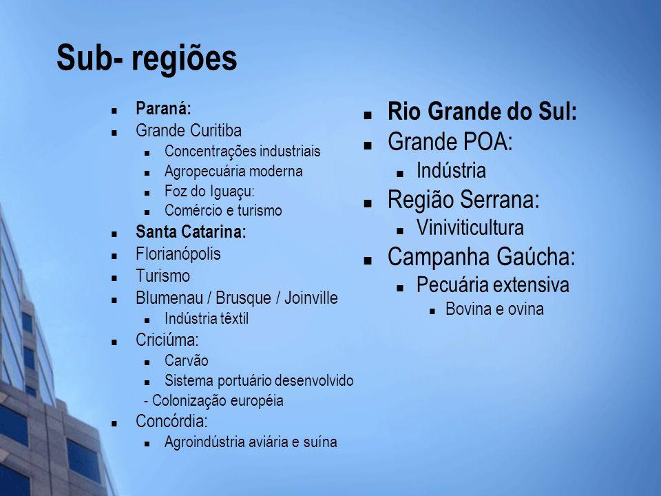 Sub- regiões Rio Grande do Sul: Grande POA: Região Serrana: