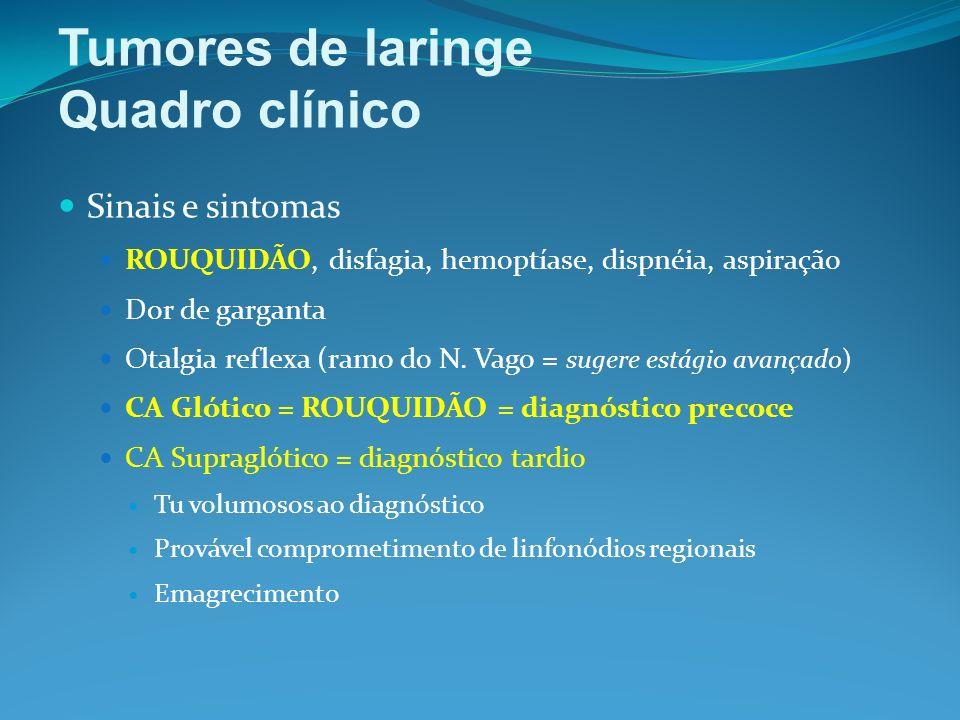 Tumores de laringe Quadro clínico Sinais e sintomas