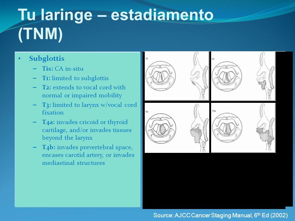 Tu laringe – estadiamento (TNM)