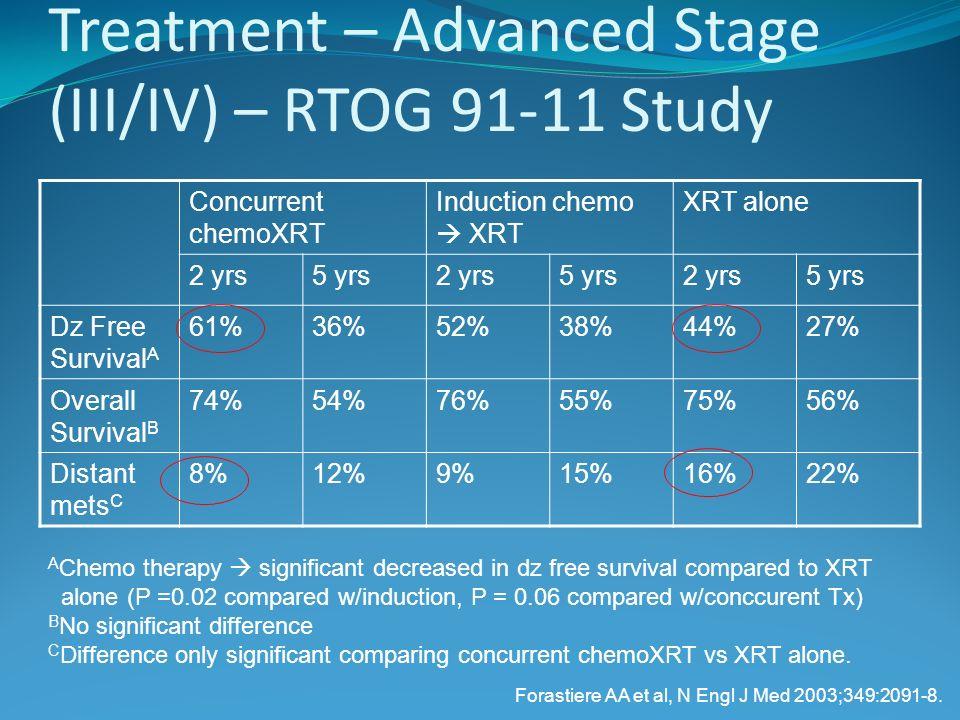 Treatment – Advanced Stage (III/IV) – RTOG 91-11 Study