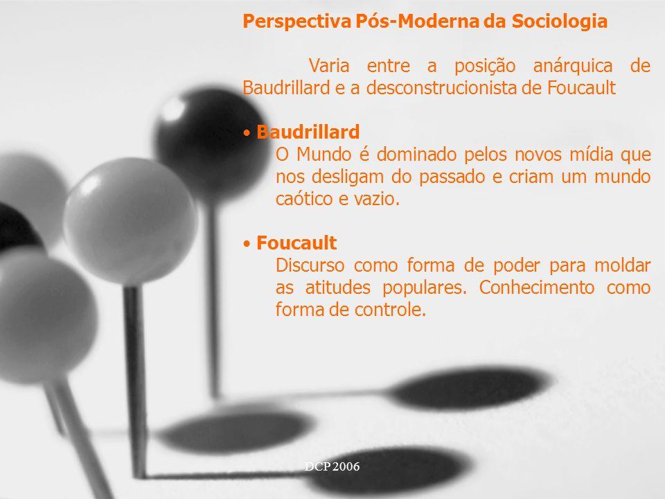 Perspectiva Pós-Moderna da Sociologia