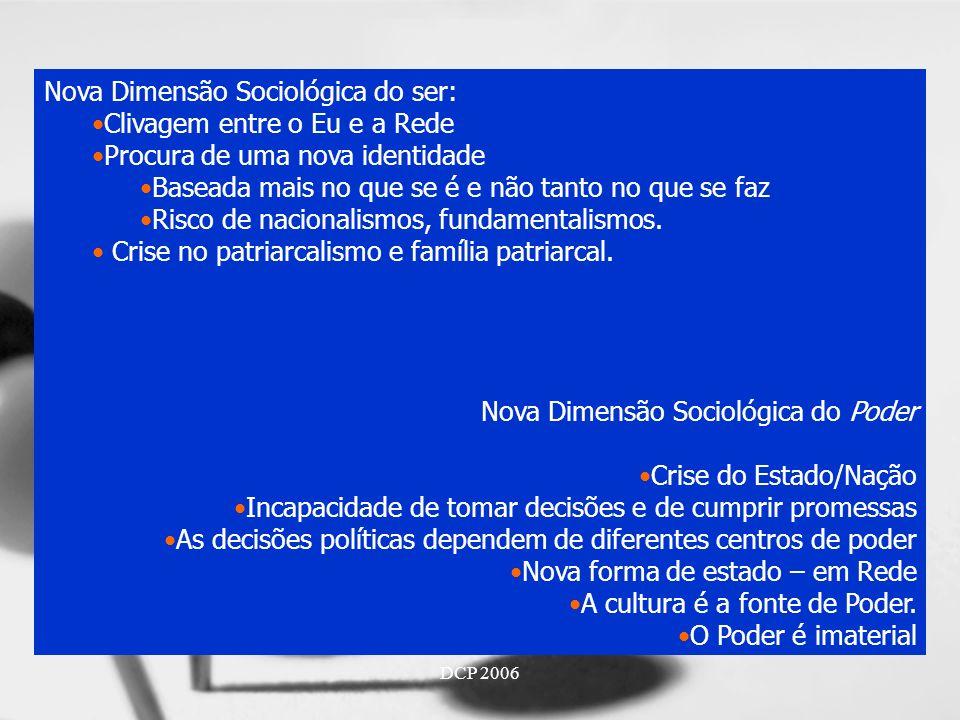 Nova Dimensão Sociológica do ser: Clivagem entre o Eu e a Rede