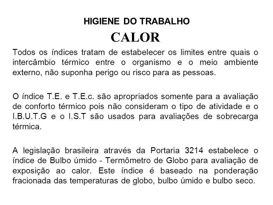 HIGIENE DO TRABALHOCALOR.
