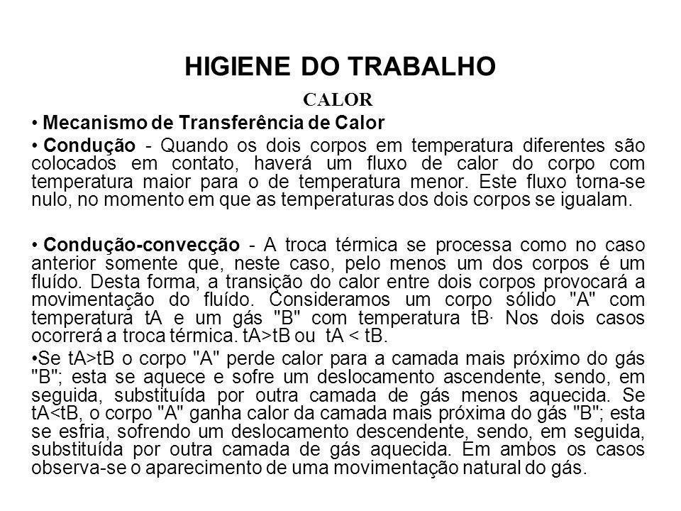 HIGIENE DO TRABALHOCALOR. Mecanismo de Transferência de Calor.