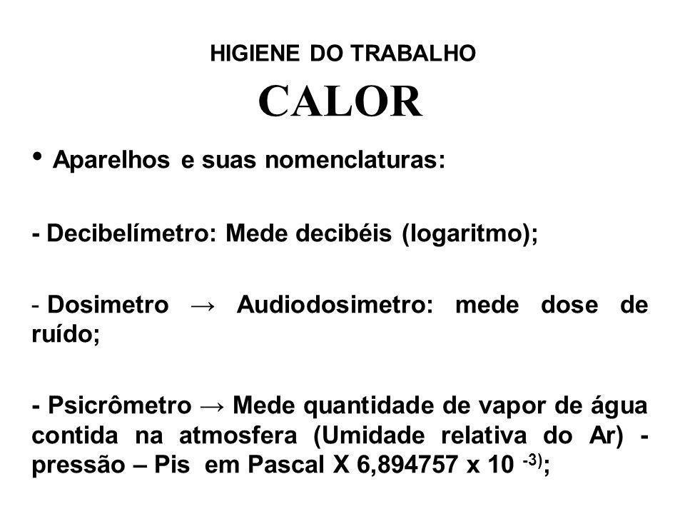 CALOR Aparelhos e suas nomenclaturas: