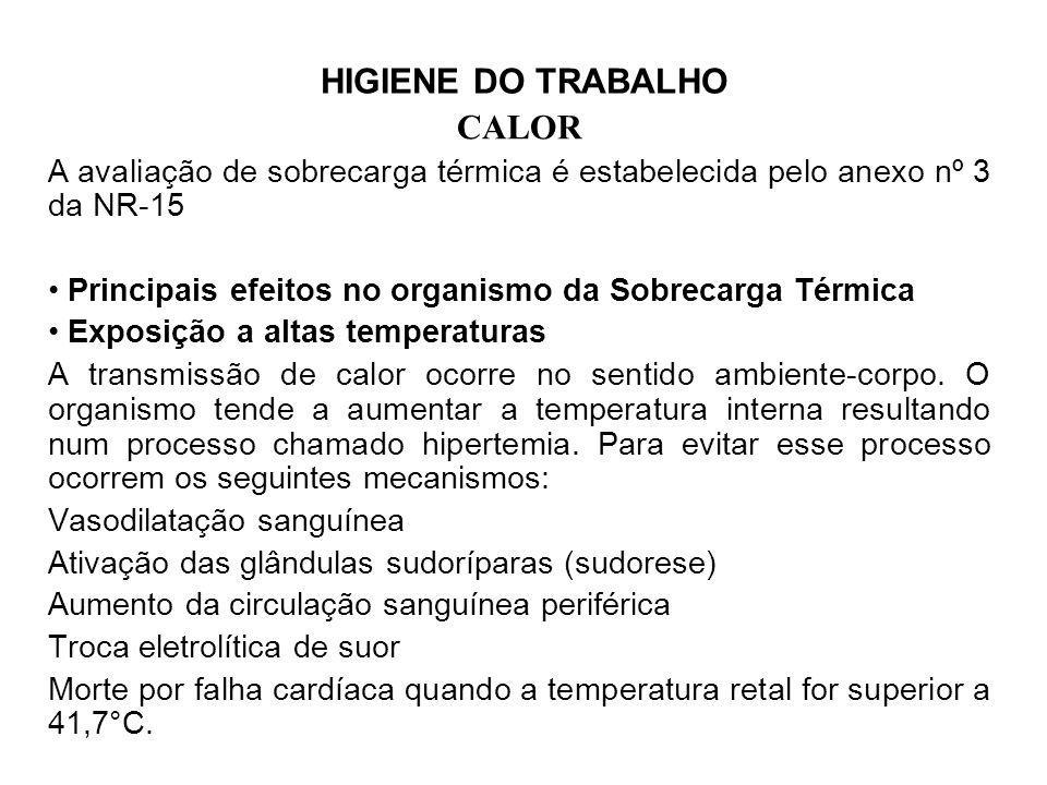 HIGIENE DO TRABALHOCALOR. A avaliação de sobrecarga térmica é estabelecida pelo anexo nº 3 da NR-15.