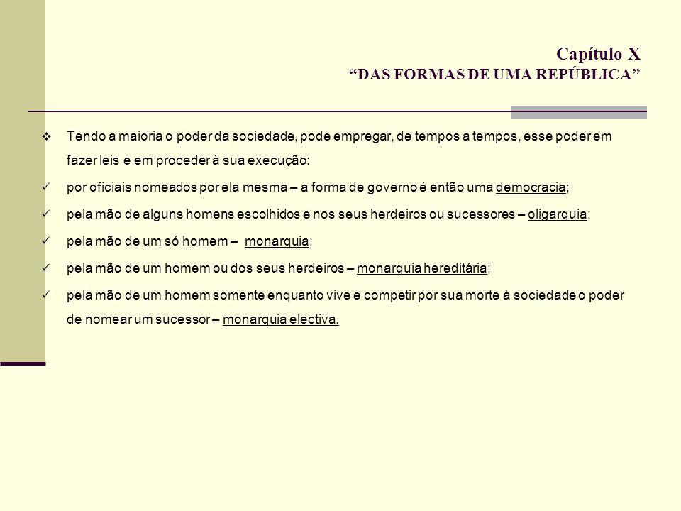 Capítulo X DAS FORMAS DE UMA REPÚBLICA