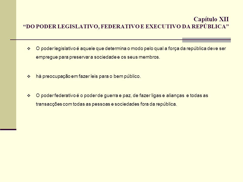 Capítulo XII DO PODER LEGISLATIVO, FEDERATIVO E EXECUTIVO DA REPÚBLICA