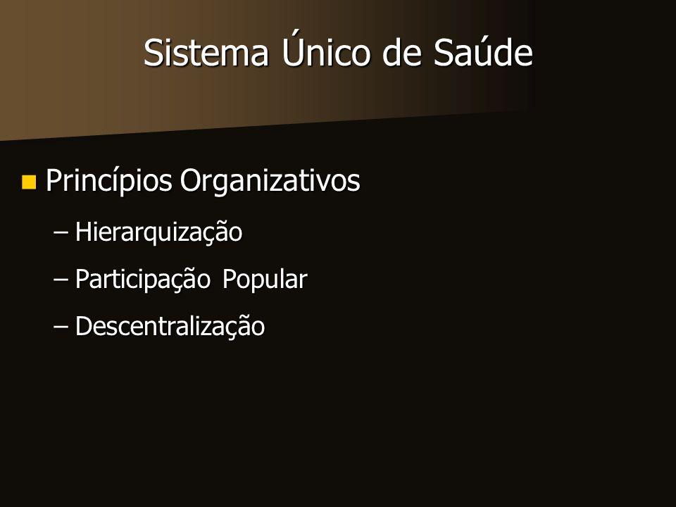 Sistema Único de Saúde Princípios Organizativos Hierarquização