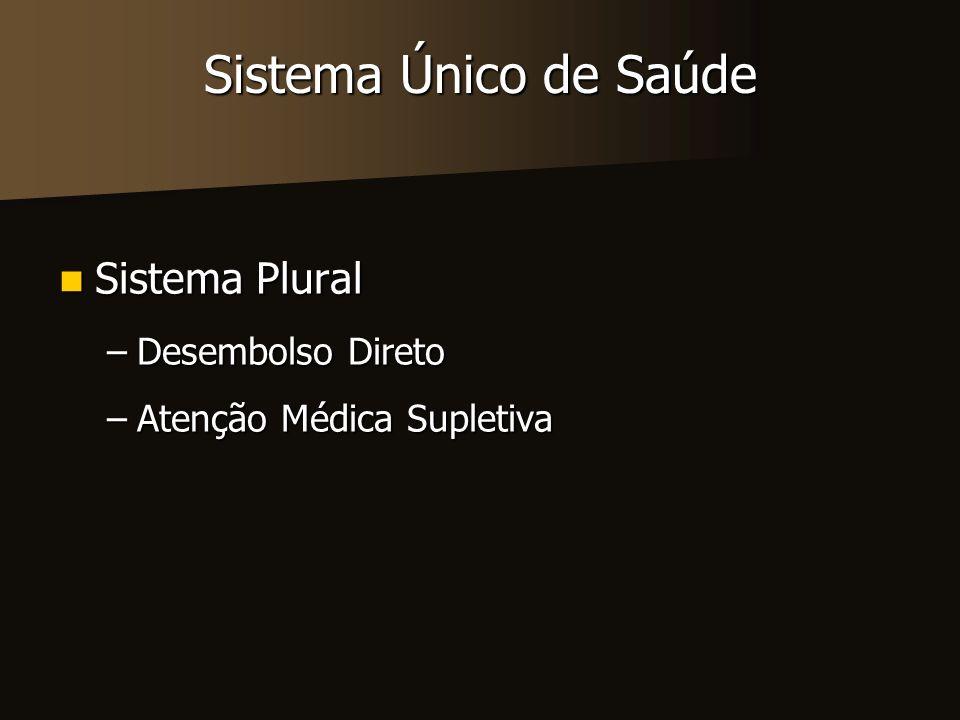 Sistema Único de Saúde Sistema Plural Desembolso Direto