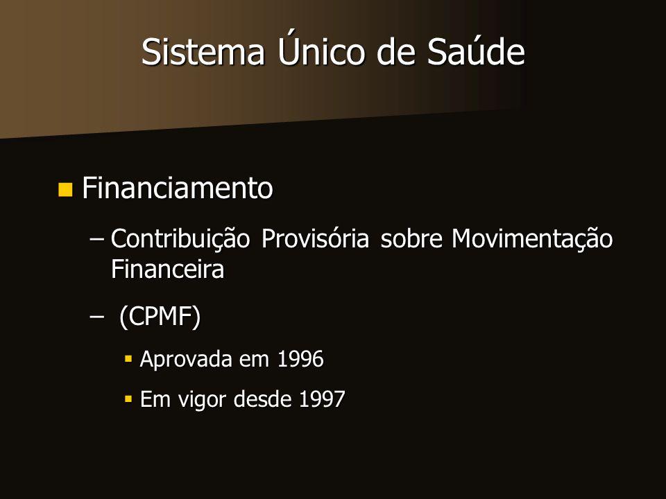 Sistema Único de Saúde Financiamento