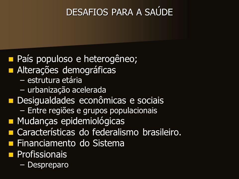 País populoso e heterogêneo; Alterações demográficas