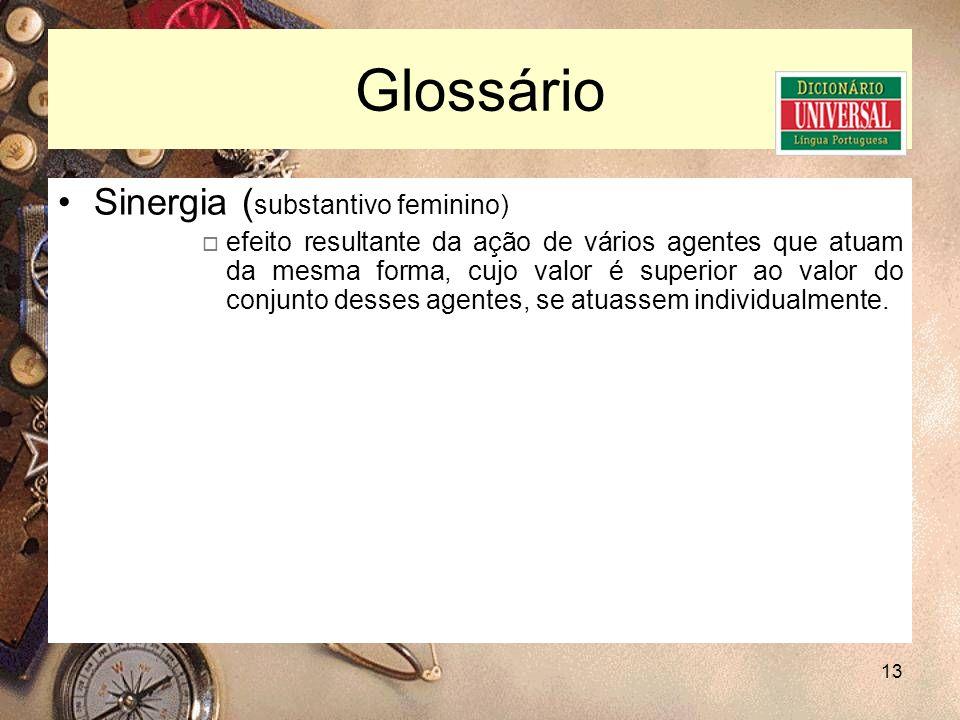 Glossário Sinergia (substantivo feminino)